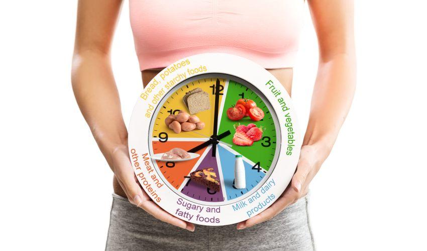 mananci la ore fixe si slabesti mișcarea intestinului și pierderea în greutate