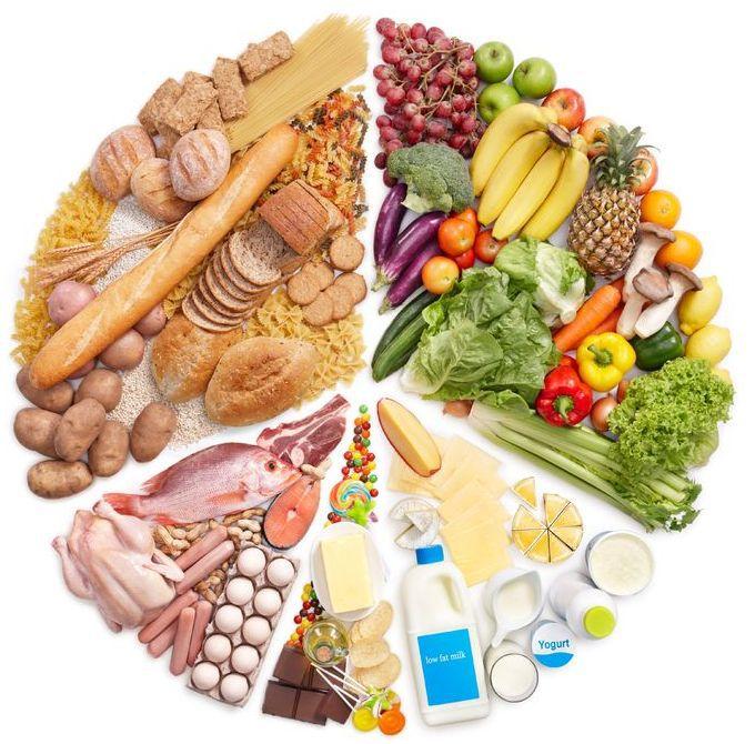 aportul de grăsimi saturate pentru a pierde în greutate