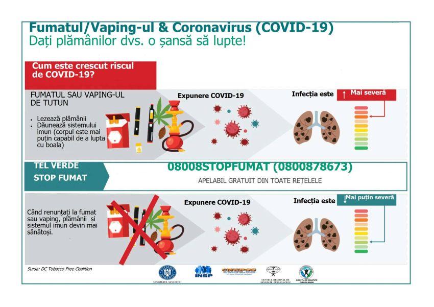 Fumatul, o boală care produce alte boli